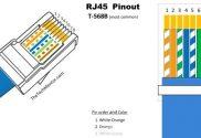 rj-45 pinout wiring