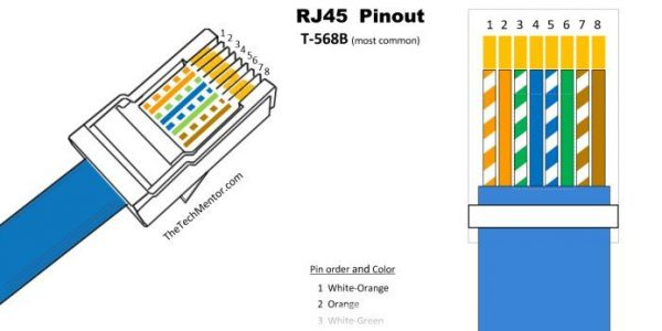 easy rj45 wiring (with rj45 pinout diagram, steps and video  cat5 rj45 insert wiring diagram #6