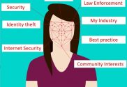facial recognition guidelines